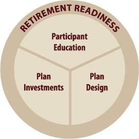 retirement-readiness